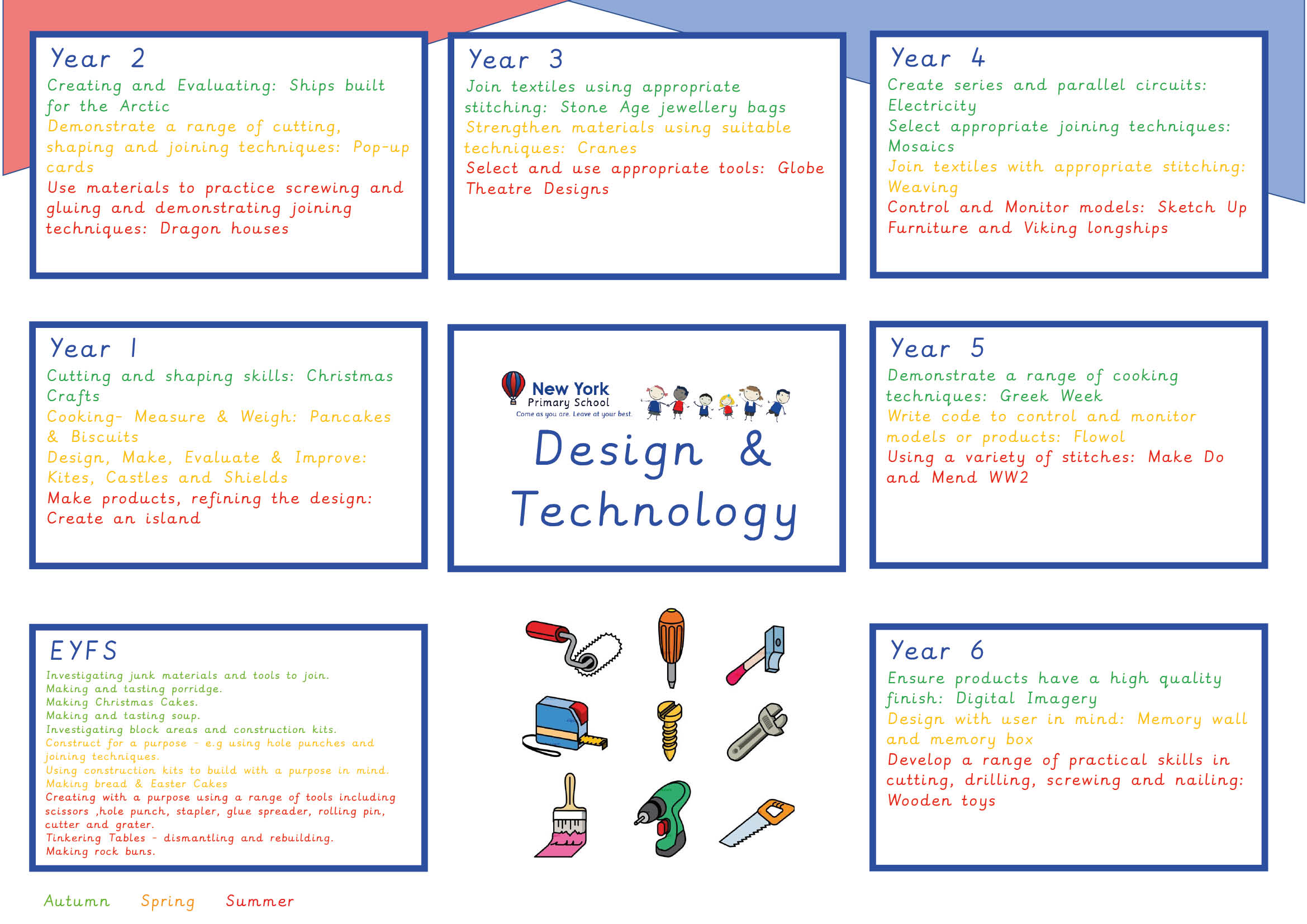 Curriculum Overviews - Design Technology