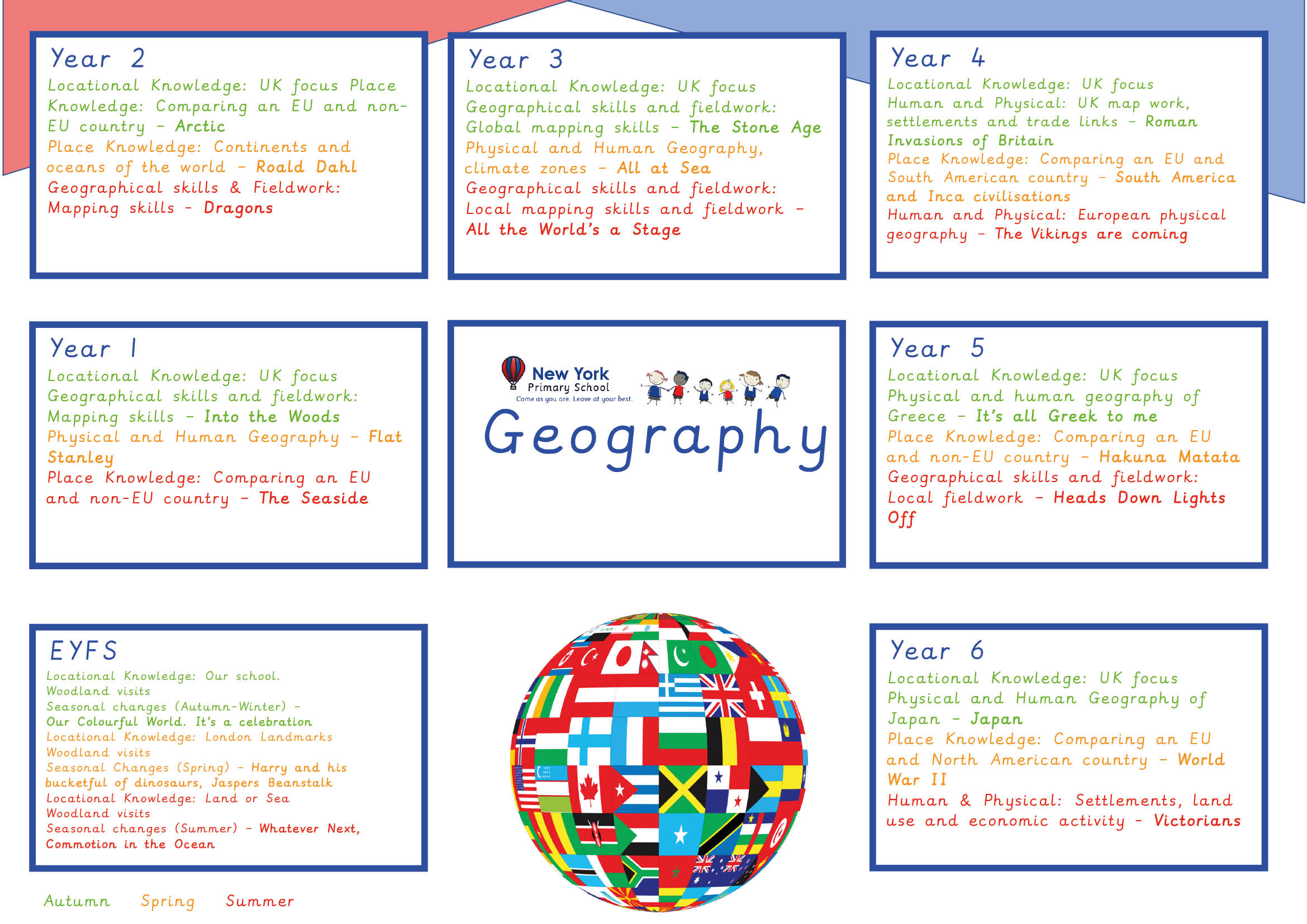 Curriculum Overviews - Geography