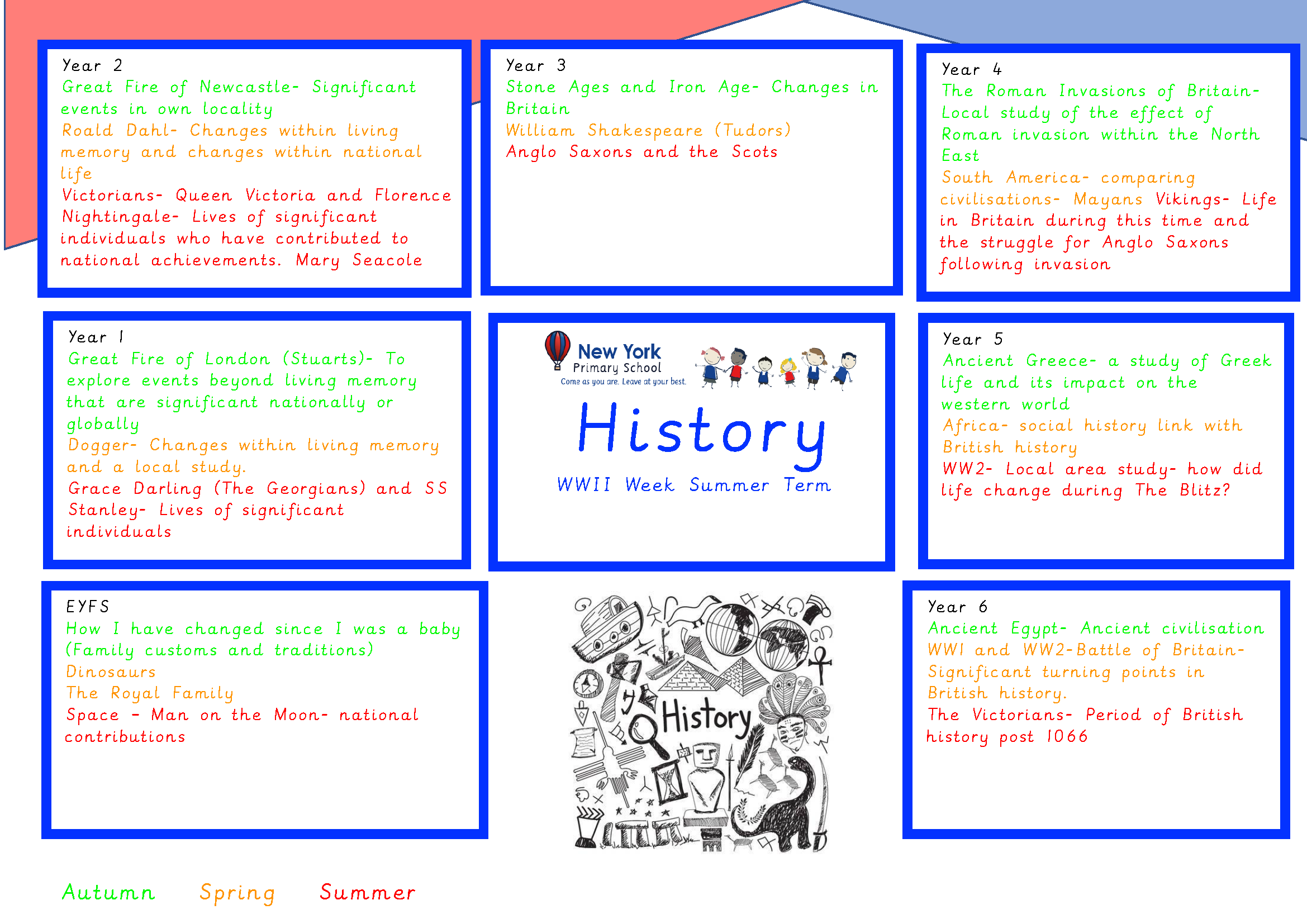 History_Overview_(1)