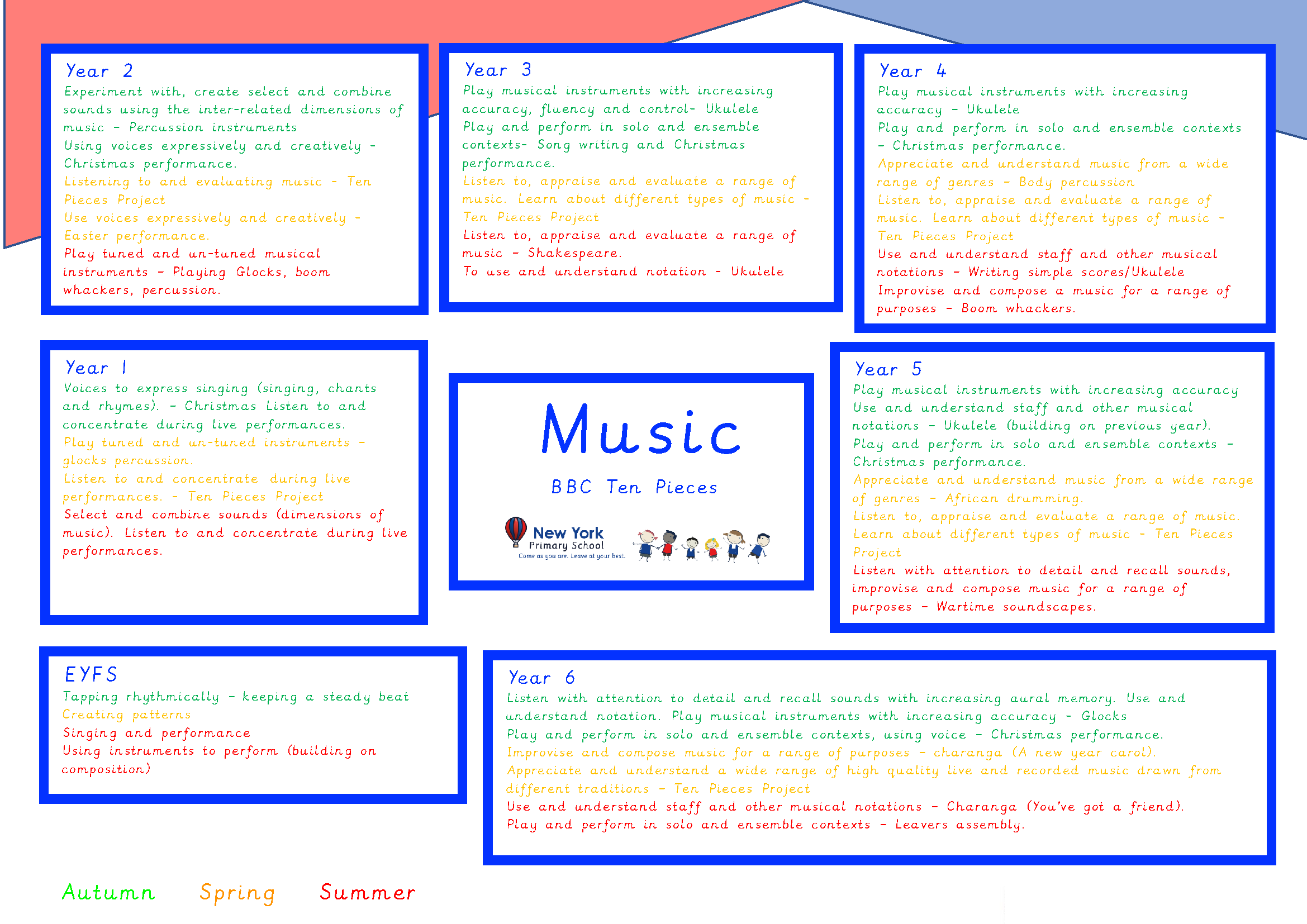 Music_Curriculum_overview