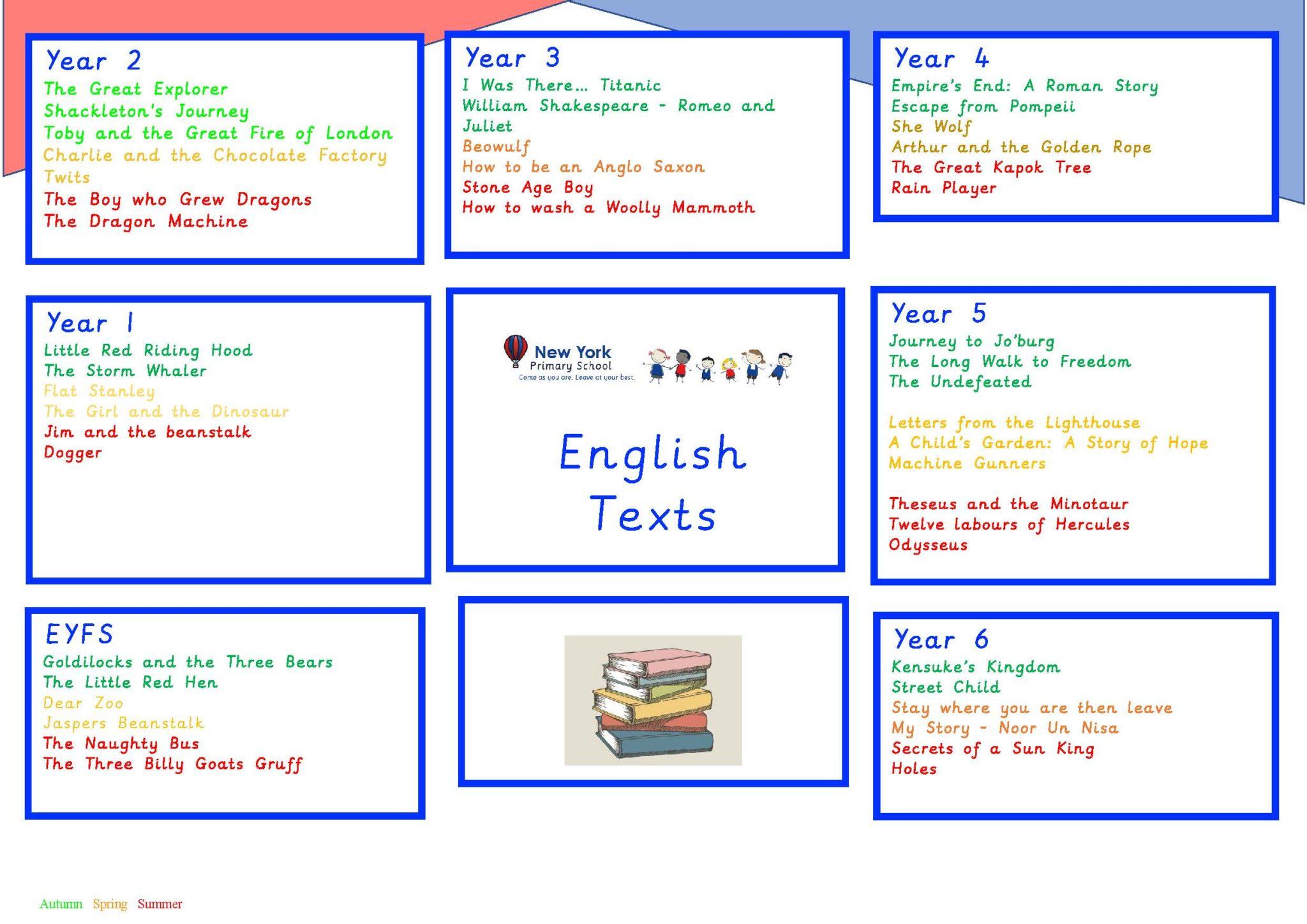 English_Texts