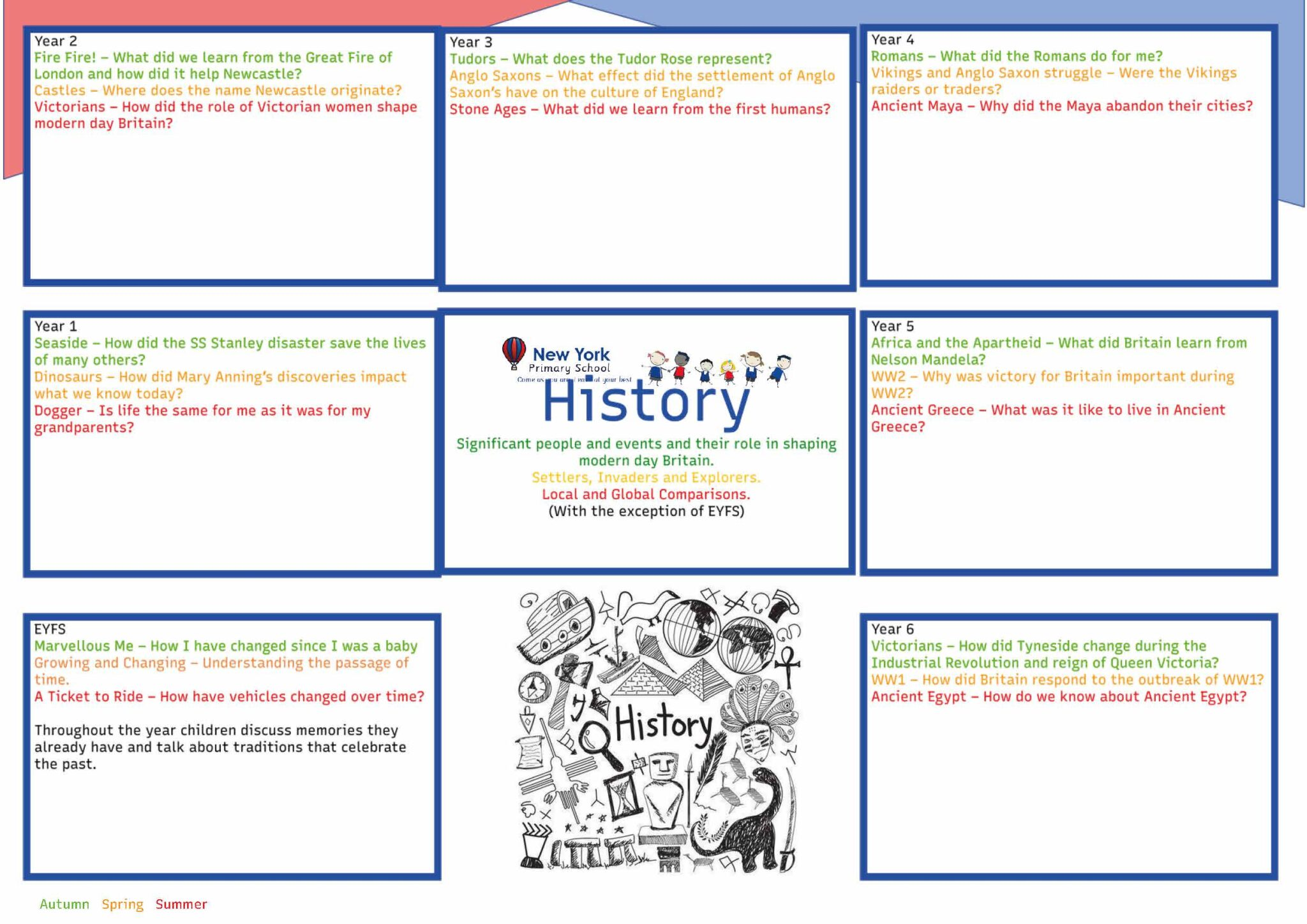 History_Overview_(2)